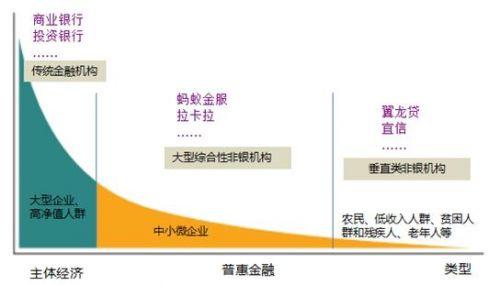 金融公司框架结构图模板